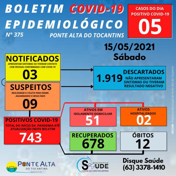 Boletim Epidemiológico Municipal N° 375