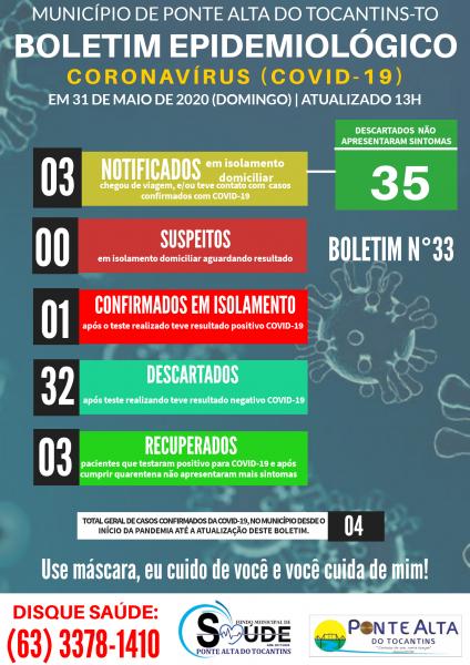Boletim Epidemiológico Municipal n°33