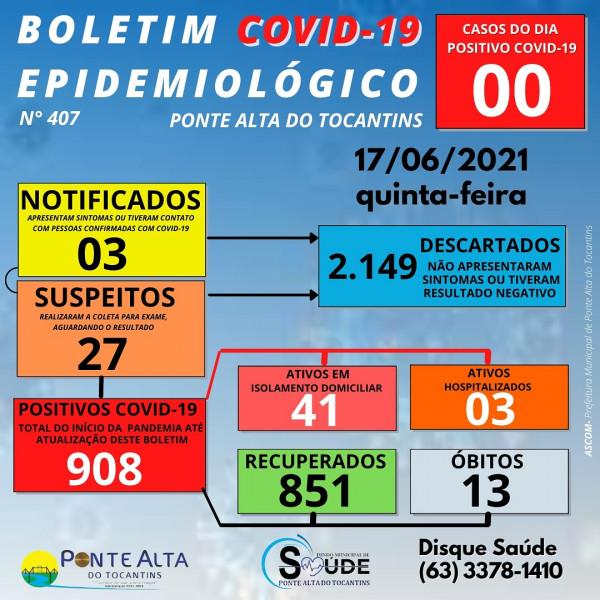 Boletim epidemiológico 407
