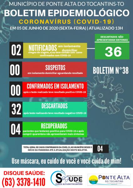 Boletim Epidemiológico Municipal n°38