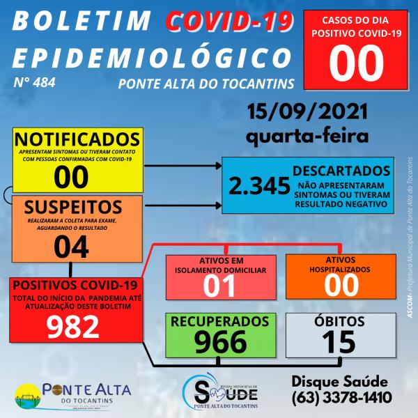 Boletim Epidemiológico Municipal N° 484
