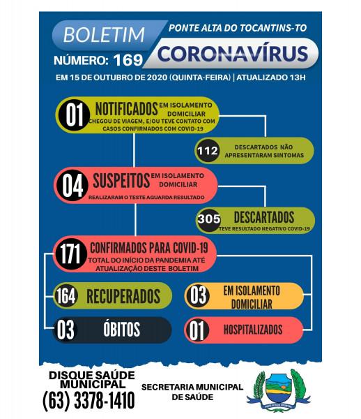Boletim epidemiológico 169