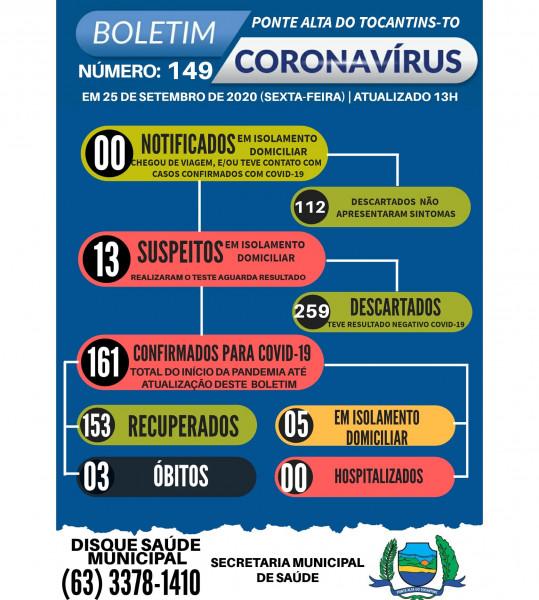 Boletim Epidemiológico 149