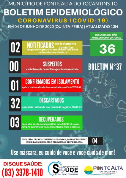 Boletim Epidemiológico Municipal N°37
