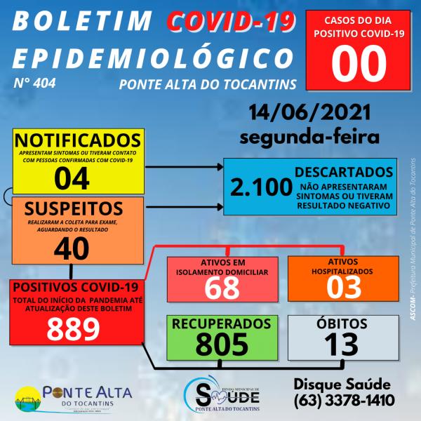 Boletim epidemiológico 404