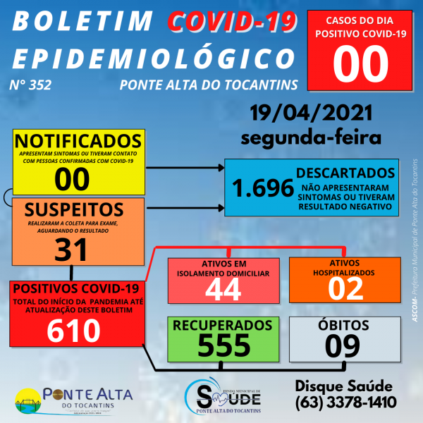 Boletim Epidemiológico Municipal N° 352