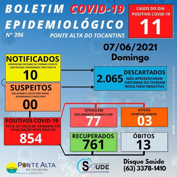 Boletim epidemiológico 396
