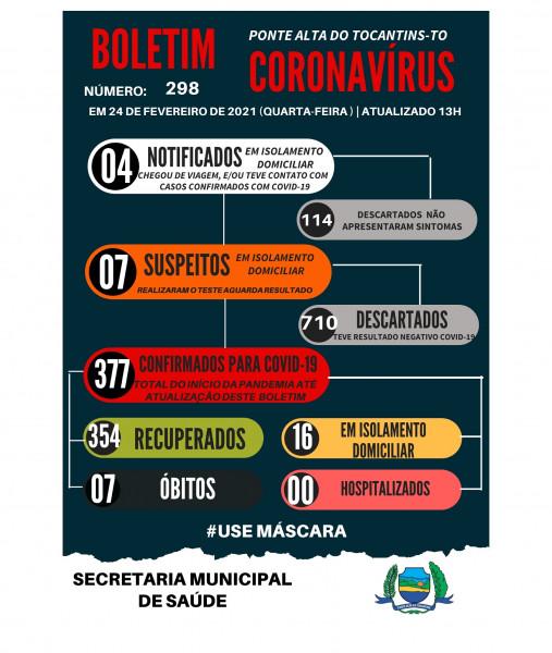 Boletim epidemiológico 298