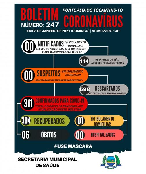 Boletim epidemiológico 247