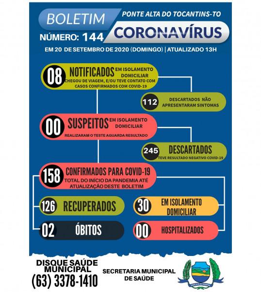 Boletim epidemiológico 144