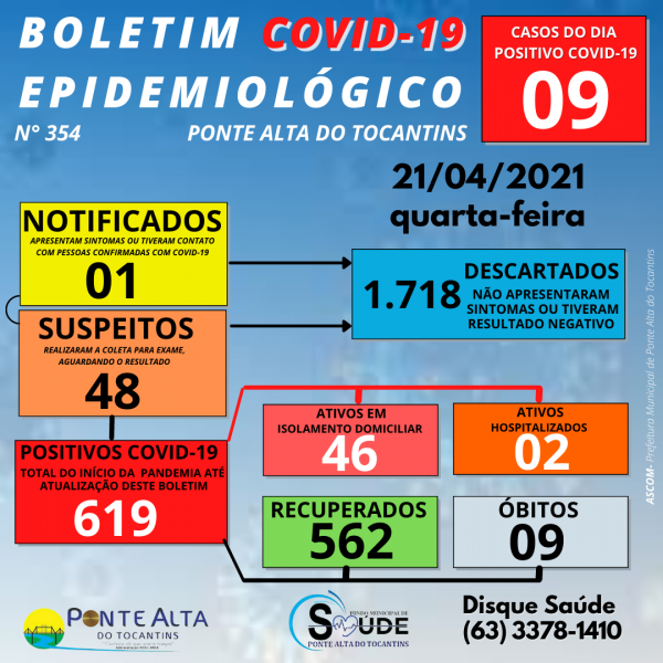 Boletim Epidemiológico Municipal N° 354