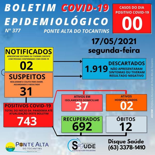 Boletim epidemiológico 377