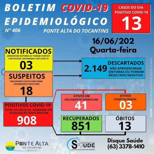 Boletim epidemiológico 406