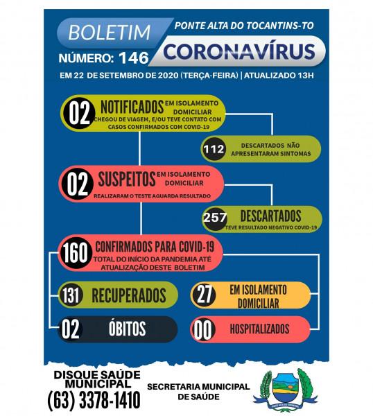 Boletim epidemiológico 146