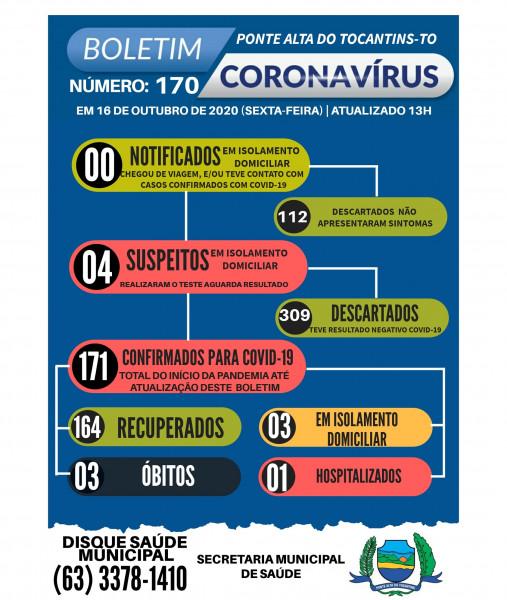 Boletim epidemiológico 170