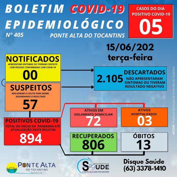 Boletim epidemiológico 405