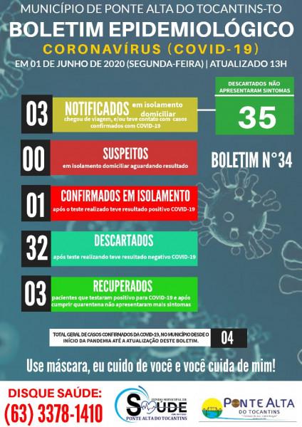 Boletim Epidemiológico Municipal N°34