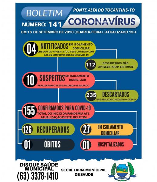 Boletim epidemiológico 141