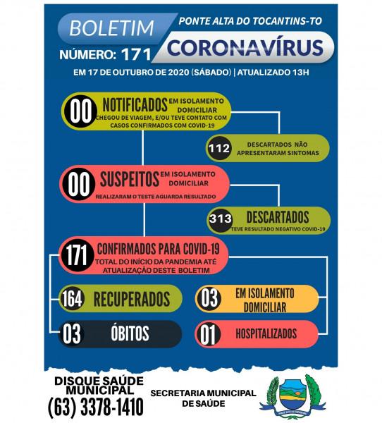 Boletim epidemiológico 171