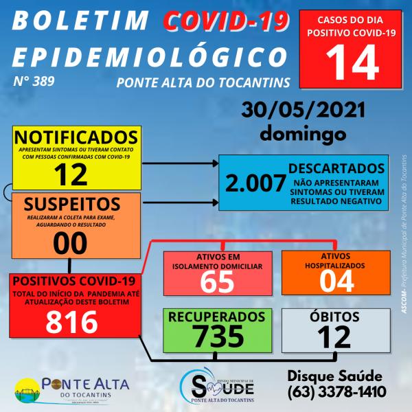 Boletim Epidemiológico Municipal N° 389