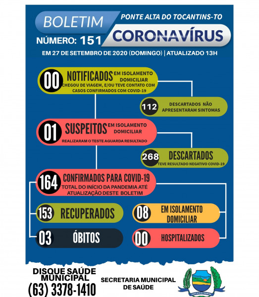 Boletim epidemiológico 151