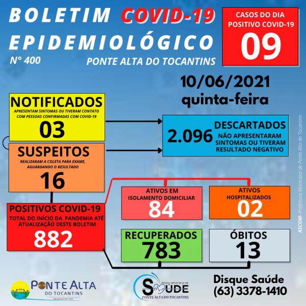 Boletim Epidemiológico Municipal N° 400
